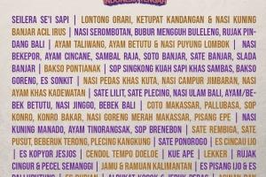 Kulineran makanan Khas Indonesia Tengah